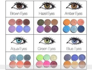 Eye shadow colors for eyes